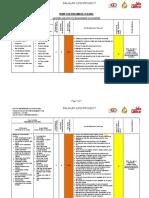 HEMP/JHA/RA/HITRA- Pneumatic Testing