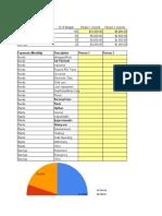 50 20 30 Badass Budgeting Spreadsheet