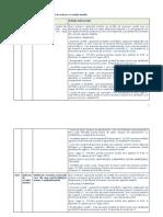 Anexa 7- Definitiile Indicatorilor Specifici Obs Juridict