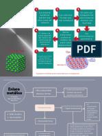 Teoria del gas electronico