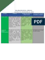 Cultura Organizacional - Módulo 4 - Actividad Práctica Integradora 04 - API 04