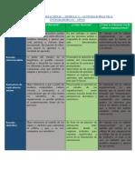 Cultura Organizacional - Módulo 3 - Actividad Práctica Integradora 03 - API 03
