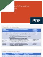 Informatique - 2sc 2019 (s1)