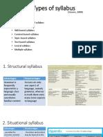 Types of syllabus_Duong