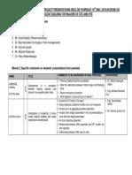 Minutes - FYP Presentation_GTE-HTE_Sem II 2018-19.pdf