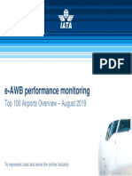 IATA EAWB AirportOverview