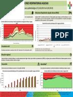 Infografia Invierno Semana 25