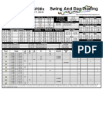 Trading Sheets for Wednesday, November 17, 2010