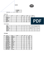 sl results 2019 wk2
