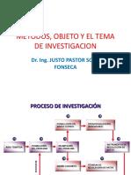 Metodos, Objeto y El Tema de Investigacion