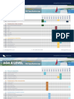 AQA a Level 7517 Specification Map