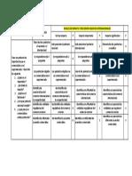 Rubrica de la evaluacion 1..docx