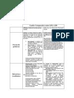 73520449-Cuadro-Comparativo-Entre-LFE-y-LEN.pdf
