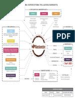 Diagrama Supersistema Trilladora Barbarita PDF