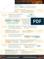 Infographic 10 Step Action Plan for Talent Transformation
