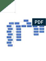 Diagrama habilidades.docx