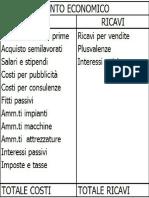 Indici Di Redditivita e Analisi Economica - ThinkPad