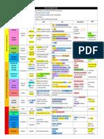 12. Asthma _ Respiratory.pdf