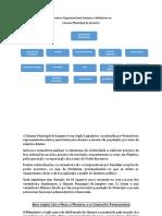 Estrutura Organizacional Da Câmara Municipal de Juazeiro-mesclado