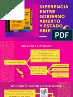 Diapositivas de Gobierno Abierto a Estado Abierto de Maricielo