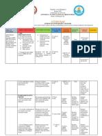 Libre Bulad Action Plan 2019 2020