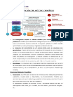 Aplicación Del Método Científico Ing Civil