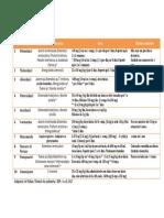 tabela-anti-parasitario-1.pdf