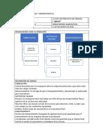 ESTUDIO ORGANIZACIONAL Y ADMINISTRATIVO.pdf