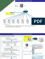 NTV150_160 FW_Update_guide.pptx