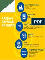 PaymentMethodsRevised.pdf