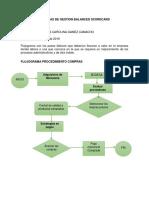 Flujograma Analisis Estrategico Diana Gamez 5228548
