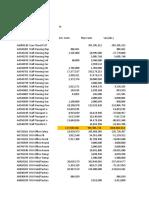 1 Biaya Cost Price Juli 2017