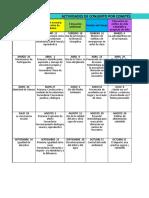 Actividades de Conjunto y Plans Ejes 2019