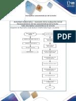 TC1_Anexo 1_Tabla Descriptiva Caracterisiticas de La Leche Para La Fase 1 - Paola Duarte