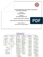 Mapa Conceptual generalidades para hacer estudio de trabajo