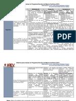 Rúbrica Para Evaluación Del PEMC 2019 2020