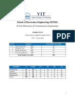 Curriculum B.tech(ECE) RCAL
