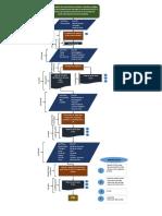 Diagrama de flujo_ Angela (1).pdf
