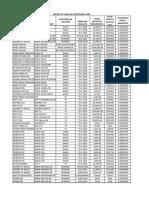 Centralizator Repartitii UCMR-ADA - Septembrie 2018