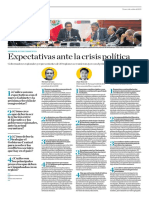 Expectativas Ante La Crisis Política