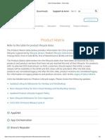 Citrix Product Matrix - Citrix India
