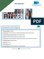 Mapa Politico Argentino Octubre 2019 - Federico González y Asociados
