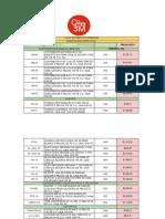LISTA DE PRECIOS_ECOLOGICOS_2019 (DISTRIBUIDORES).pdf