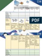 Tabla 2_Desarrollo Del Ejercicio 2_Unidad 1 QO (1)