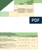 Cronograma Especializacion Marketing Fase I