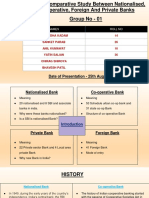 Management of Banks and Finanacial Services Presentation
