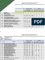 Resumen de Modificacion Presupuestal 01