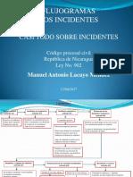 Incidentes CPCN