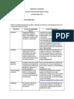 Actividad Diagnóstica Currículo(1)