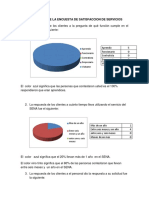 Resultados Encuesta Servicio Al Cliente